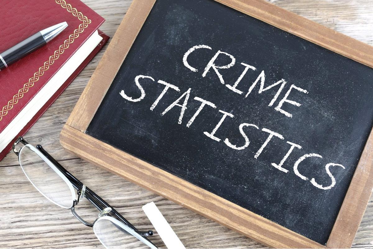 Crime Statistics