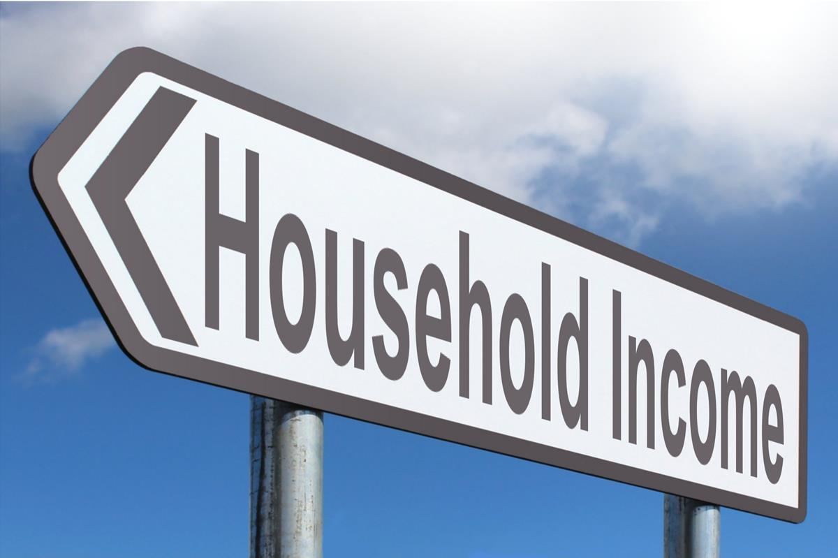 Household Income